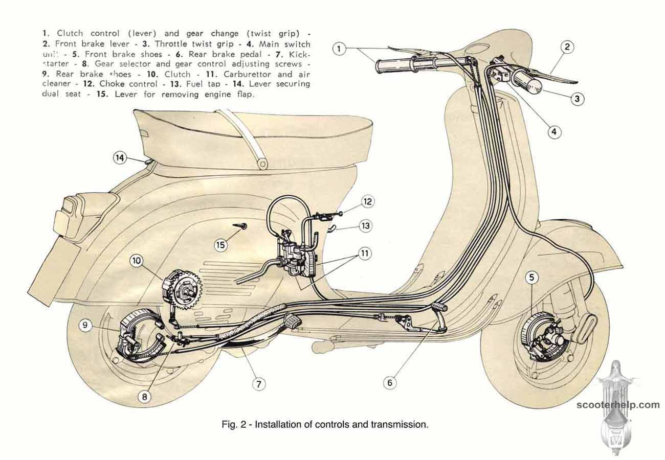 vespa primavera owner s manual rh scooterhelp com vespa et4 owners manual pdf vespa primavera owners manual