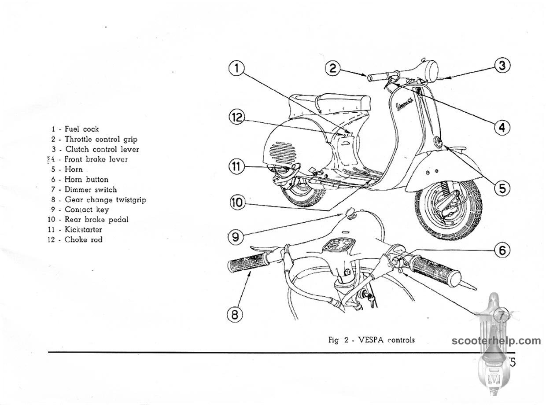 Vespa Gs 150 Wiring Diagram 125 Gtr Vna Px Pk Gs150 Owners Manual On
