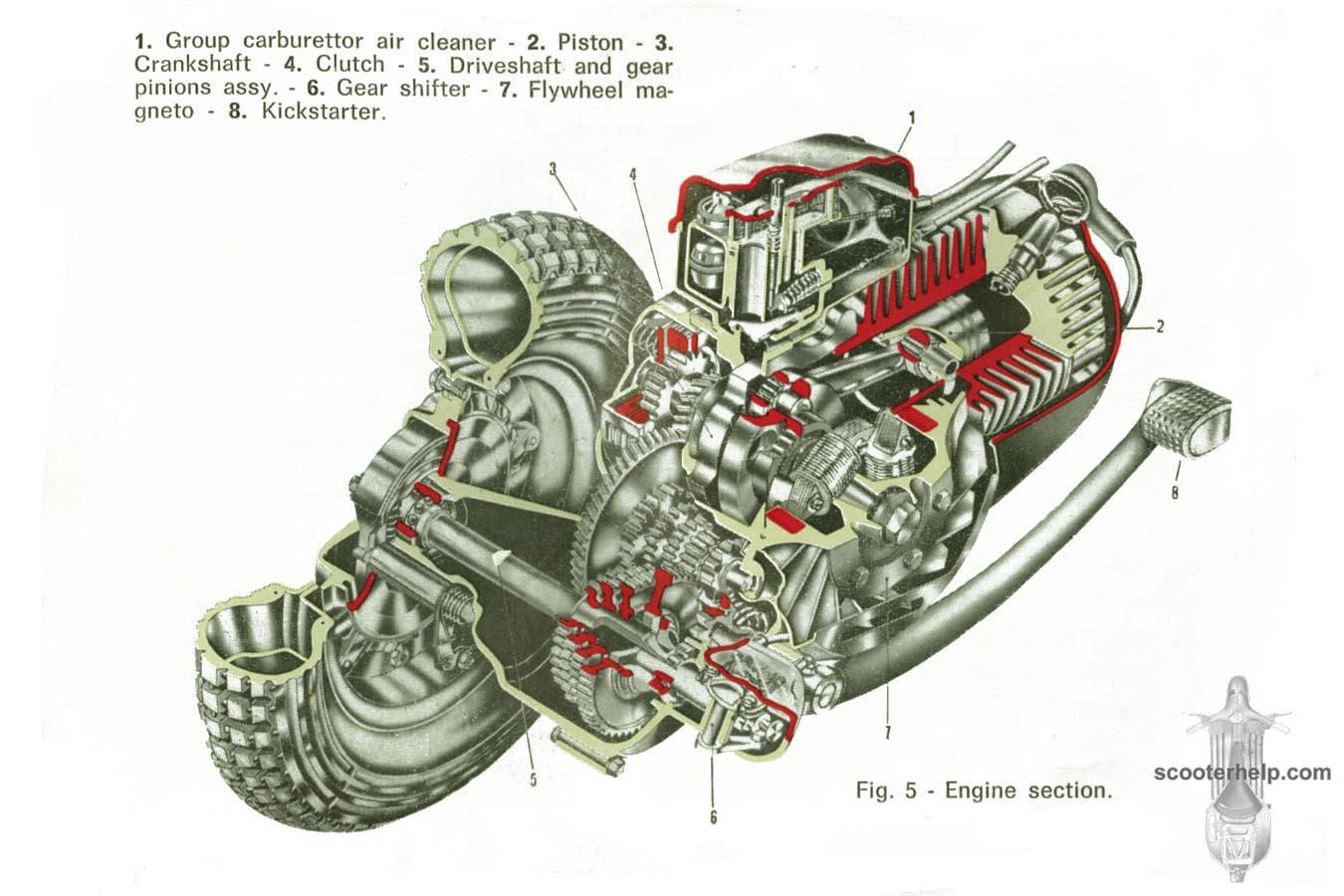 12 vespa rally 200 owner's manual 1978 vespa piaggio motor diagram at n-0.co