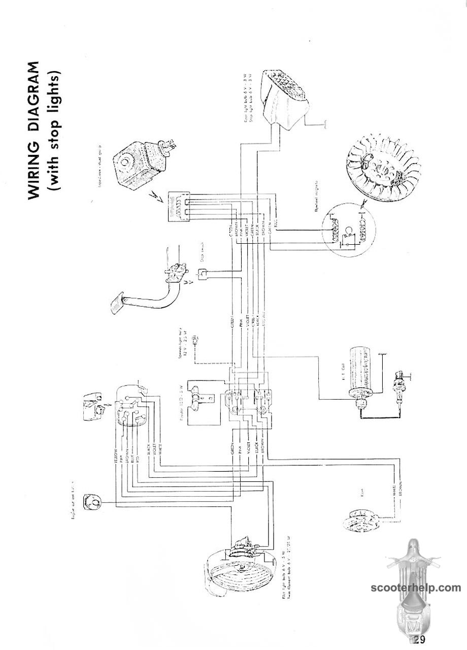 Lambretta Li 125 S2 Owners Manual Wiring Diagram If You Prefer A Pdf File Of All The Pages Click Here For 5mb Download