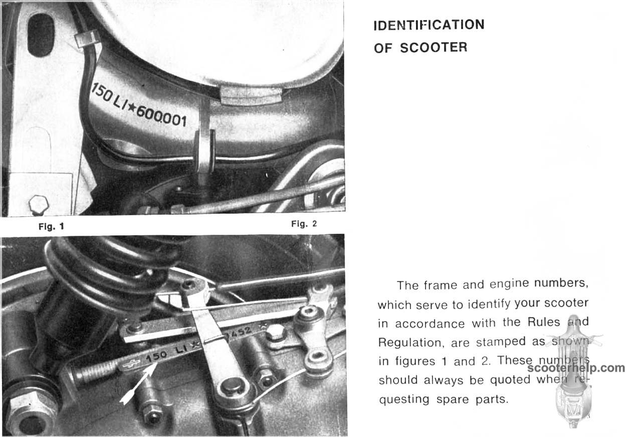 Lambretta Li 150 S3 Owners Manual Scooter Wiring Diagram 100 If You Prefer A Pdf File Of All The Pages Click Here For 55mb Download