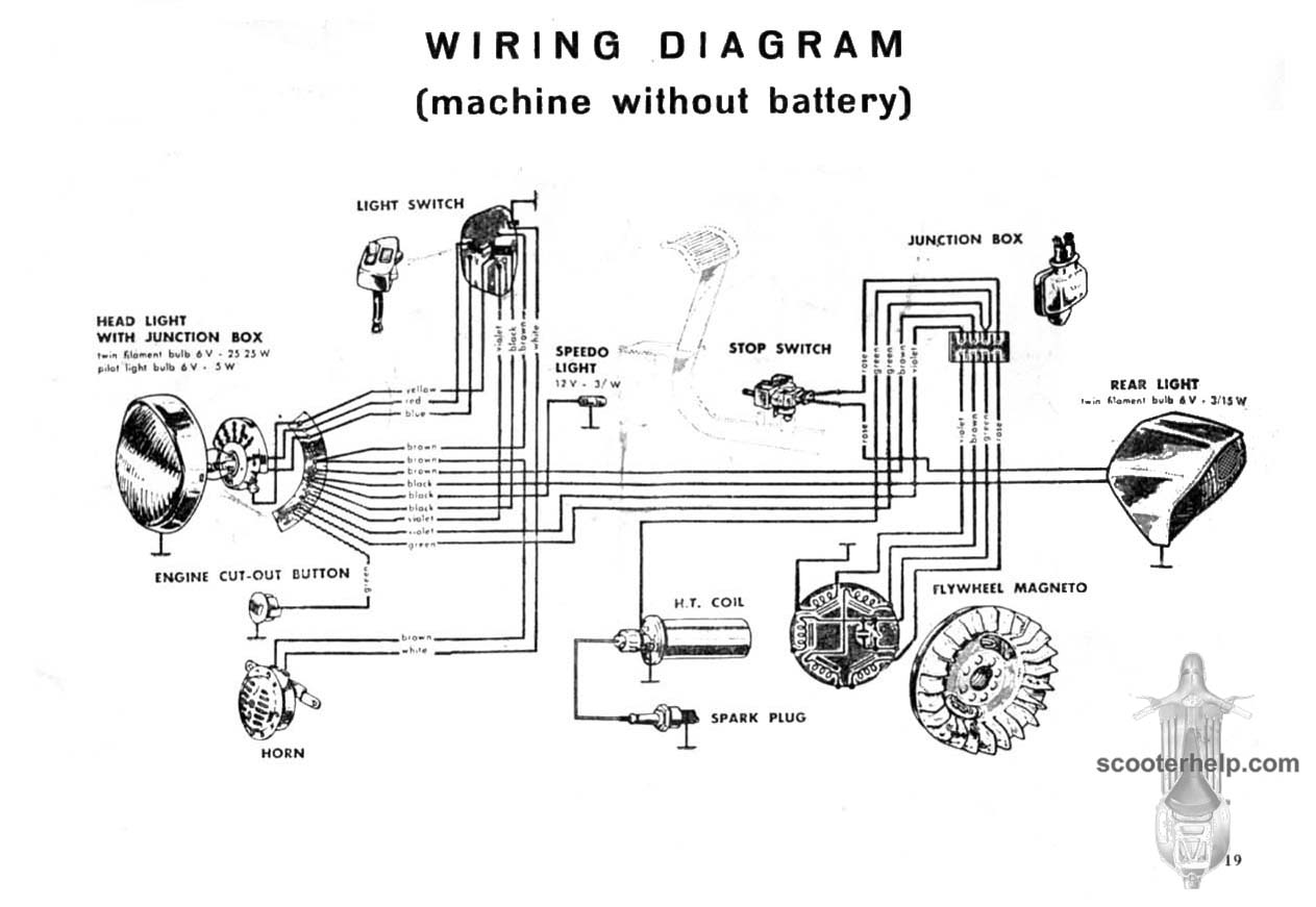 Brilliant Lambretta Li 150 S3 Owners Manual Wiring Database Rimengelartorg