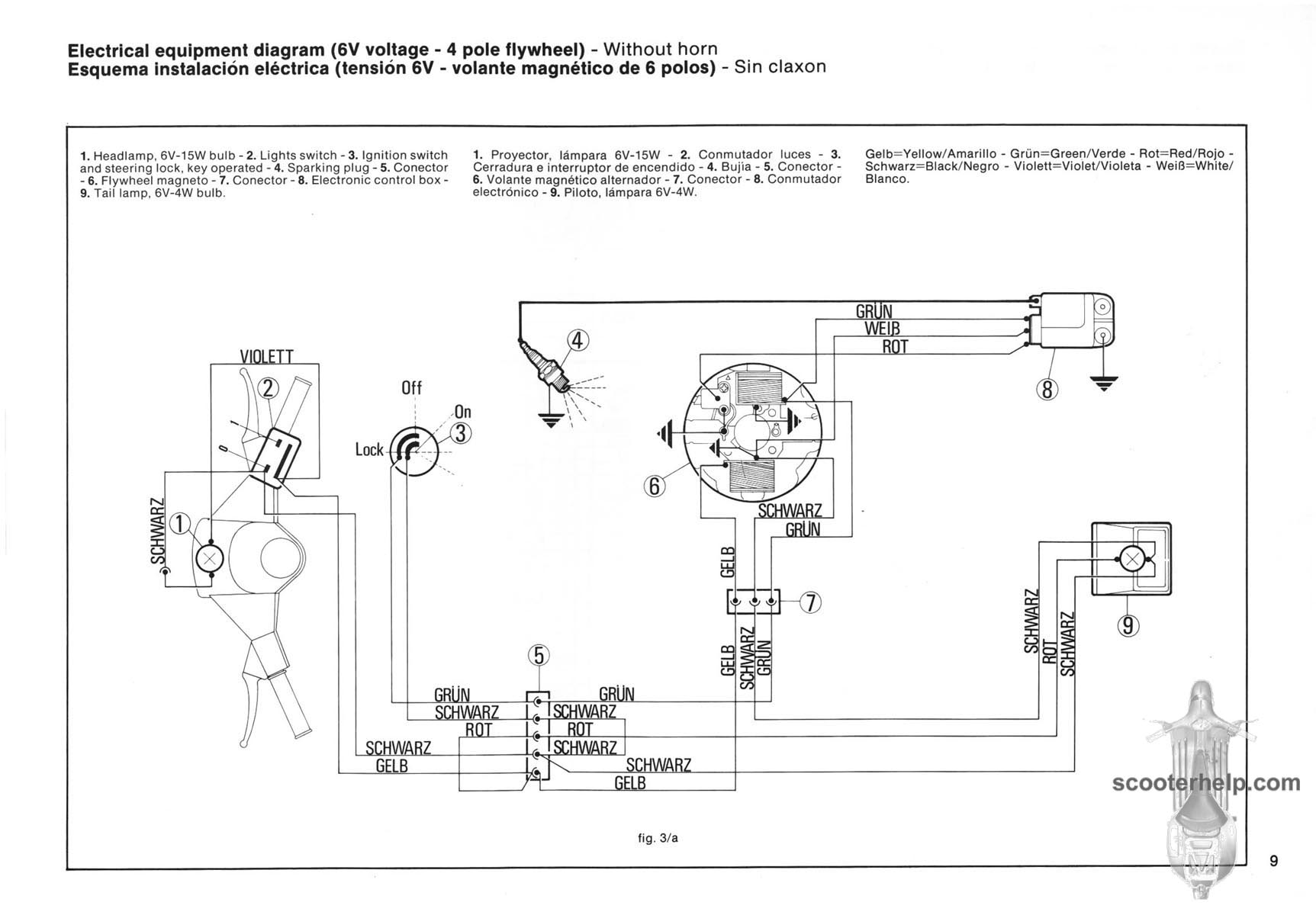 Vespa P125x Wiring Diagram | Wiring Liry on