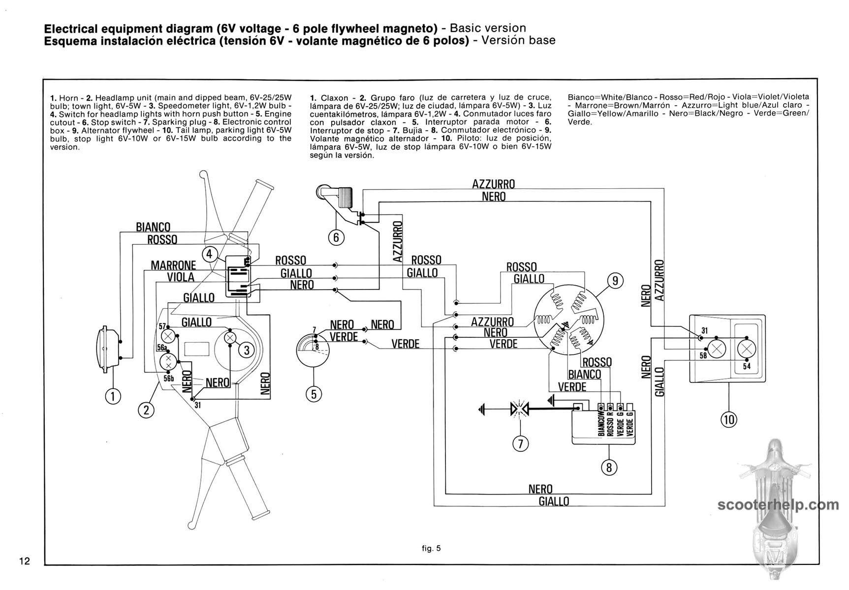 Pk Factory Repair Manual 56 Vespa Scooter Wiring Schematic If You Prefer A Pdf File Of All The Pages Click Here For 149mb Download