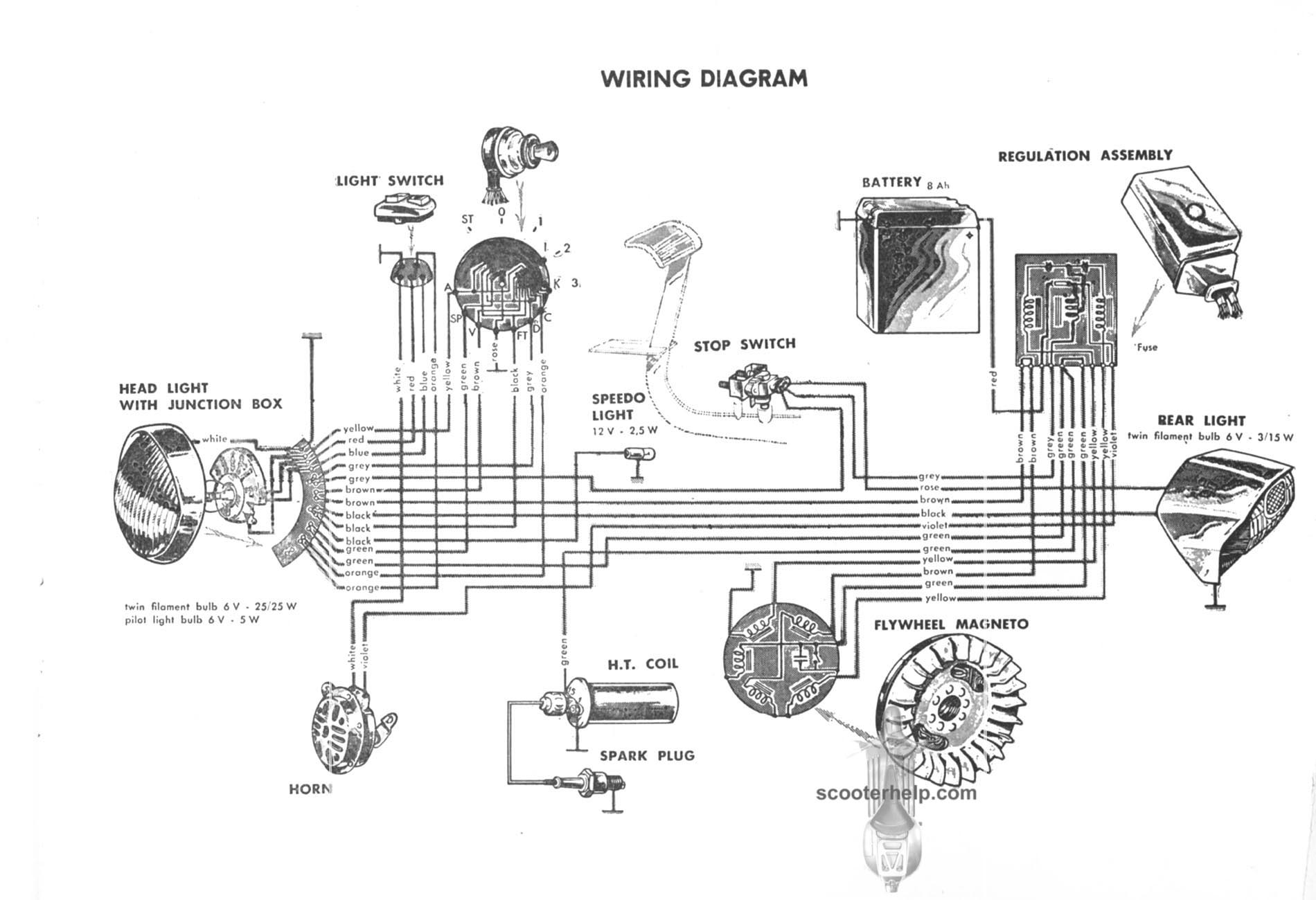 lambretta wiring diagram auto electrical wiring diagram u2022 rh 6weeks co uk
