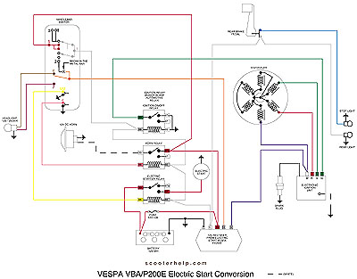 VBA.DCR.P200.conversion vba electric start vespa px wiring loom diagram at alyssarenee.co