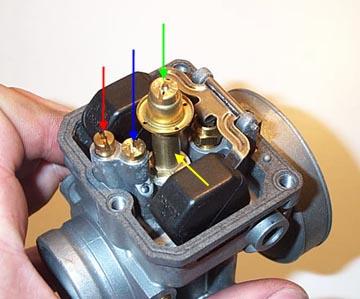 Tuning - Dell'Orto Carburetors